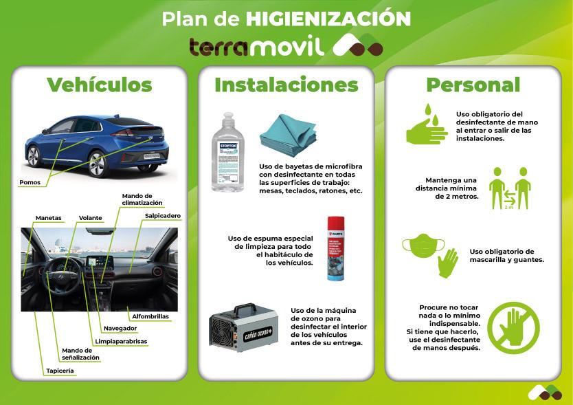 Plan de higienización Terramovil